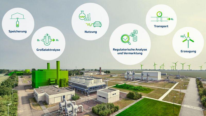 Grafik Wasserstoff-Nutzung Energiepark Bad Lauchstädt