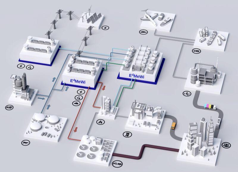 Anlage zur Methanolherstellung (Grafik)